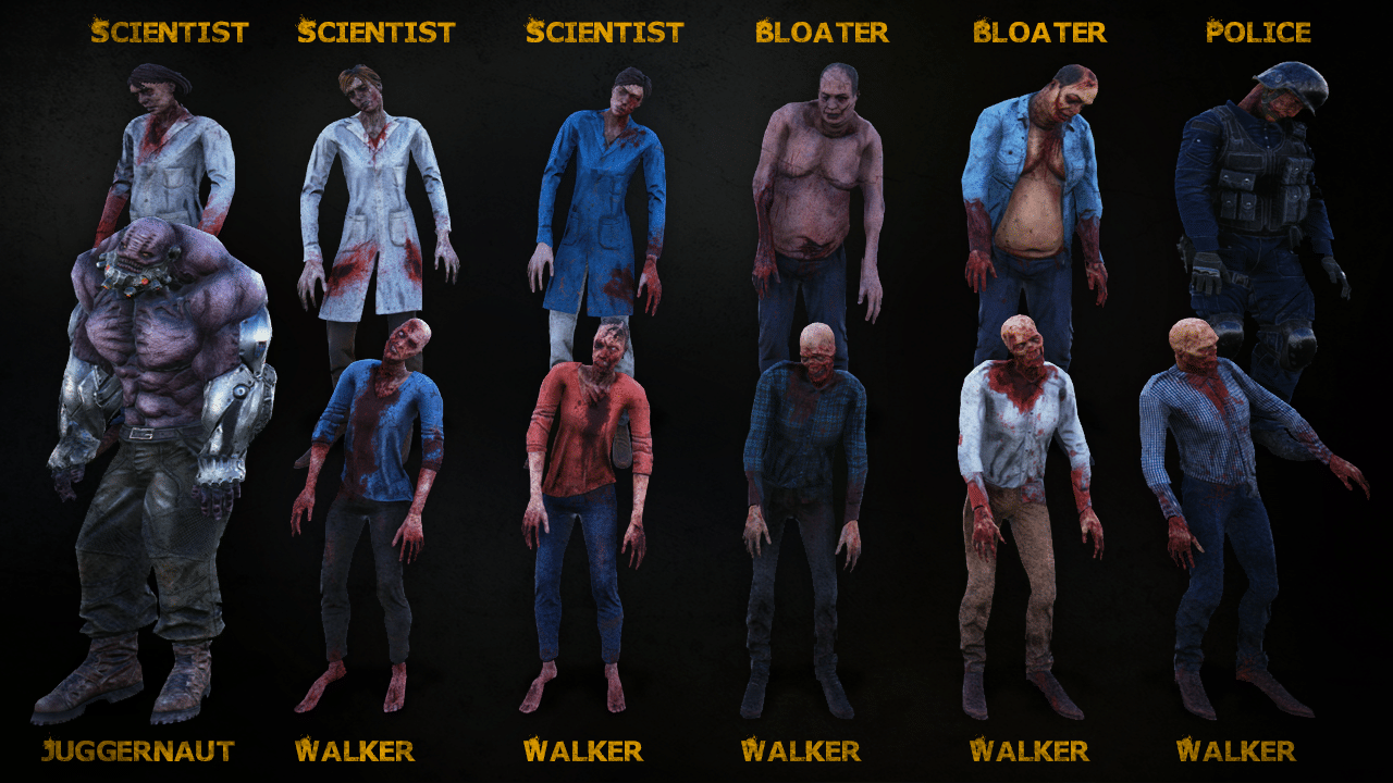 All the different types of zombies
